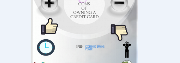 The Pros & Cons of Owning a Credit Card